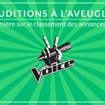 infographie The Voice