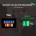 Indice Drive-to-Web TV Burger Quiz mai