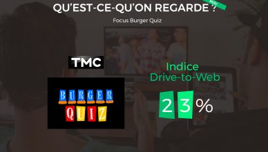 Indice Drive-to-Web TV Burger Quiz mai