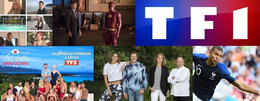 Indice Drive-to-Web TV TF1 juin