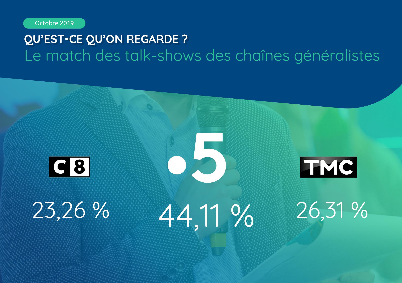 baromètre TV octobre