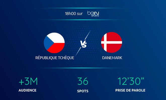republique tcheque Danemark Euro 2021