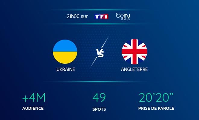 Ukraine Angleterre Euro 2021