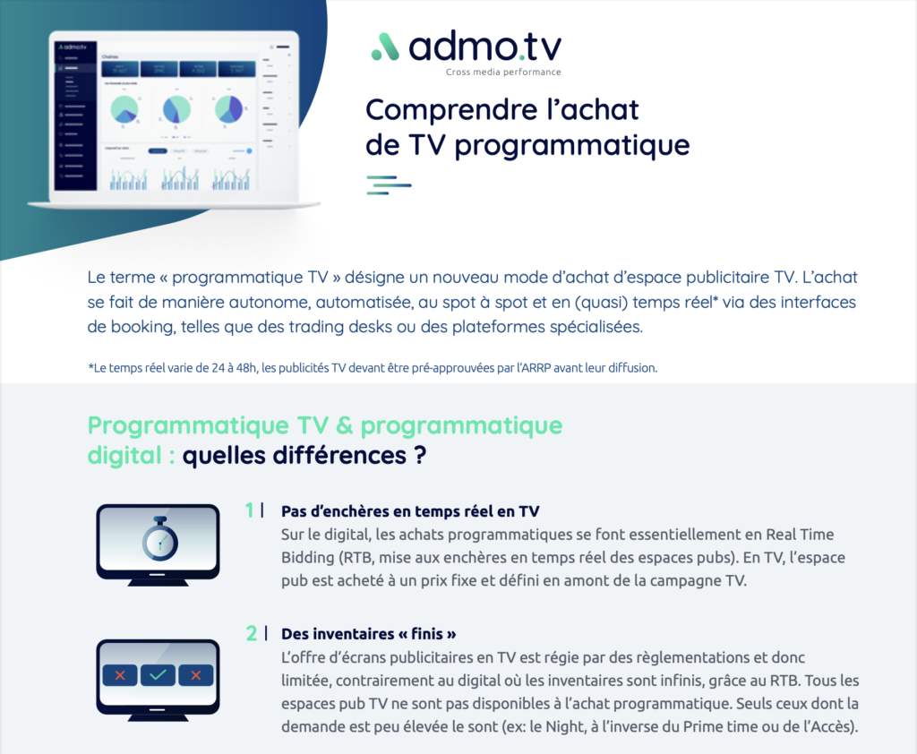 TV prommatique